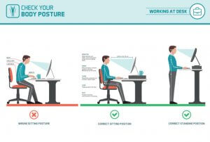 Illustration of ergonomic sit and stand-positions and the incorrect position