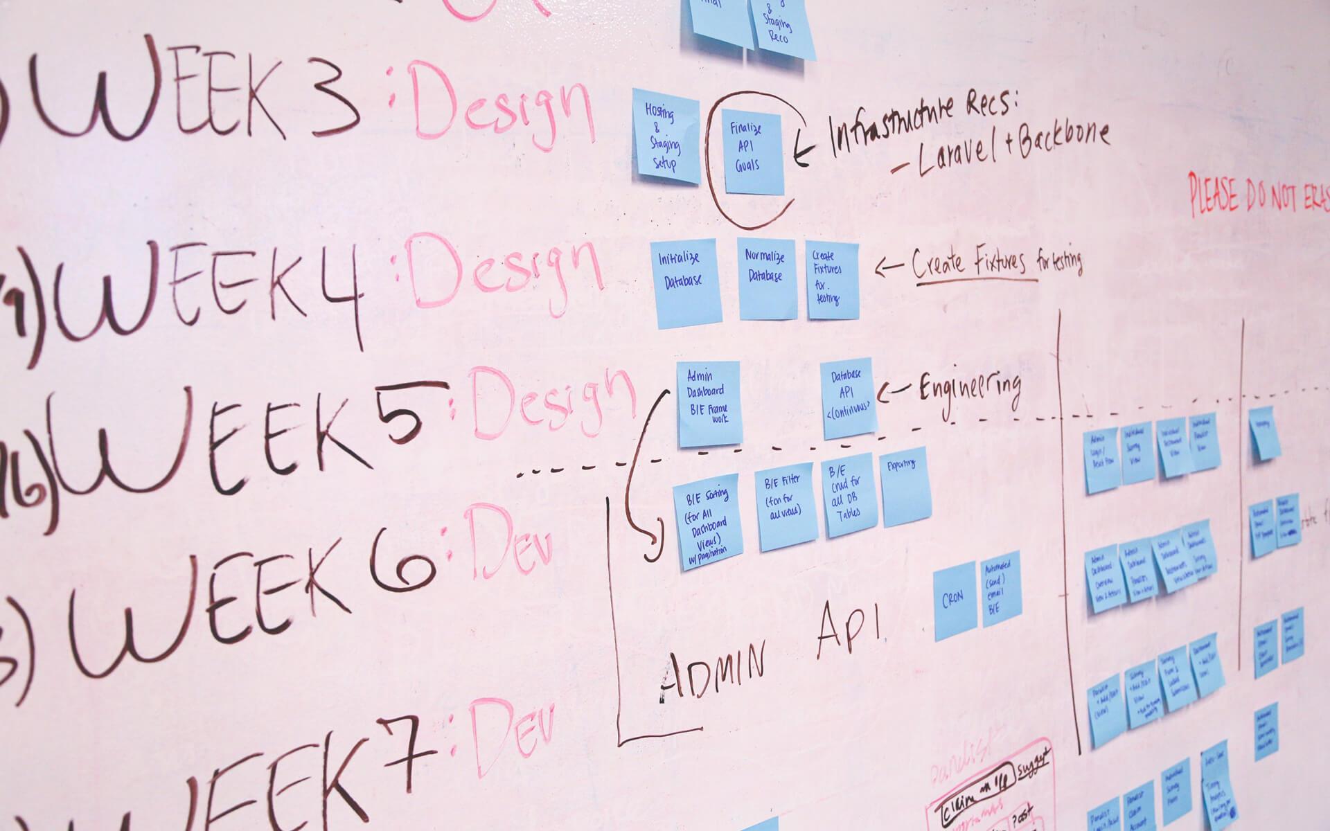 4 tips to make time estimating easier